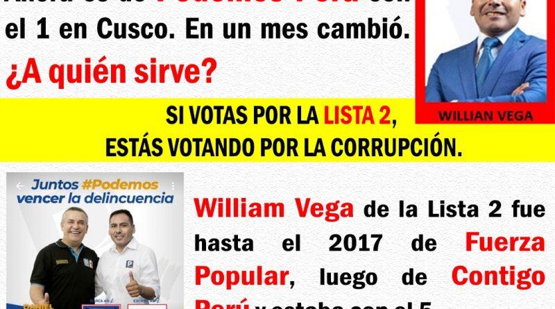 Cusco: Un postulante al congreso, quien también fue aportante de Keiko, participa en una lista del sindicato de trabajadores de la SUNAT